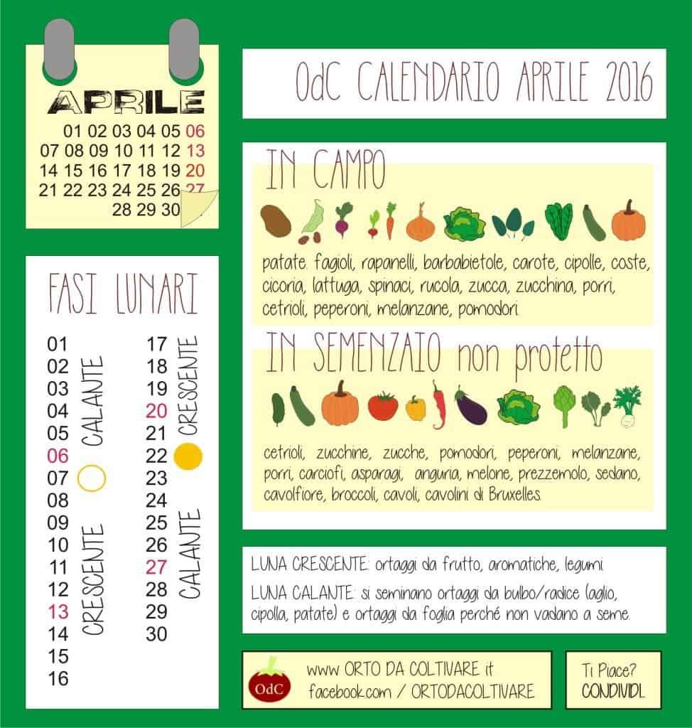 calendario lunare aprile 2016