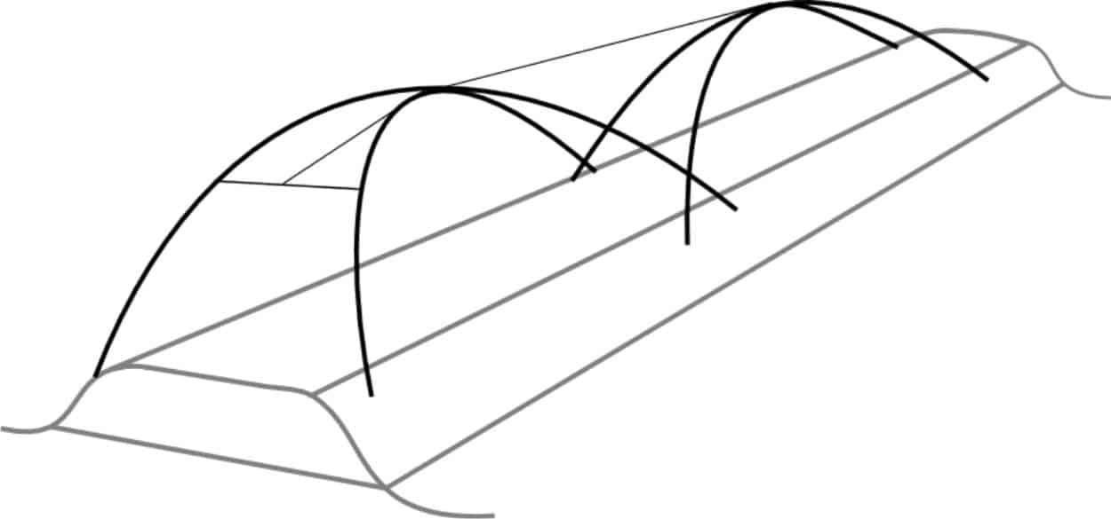 tutori per l'orto sinergico ad arco