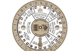 calendario lunare perpetuo